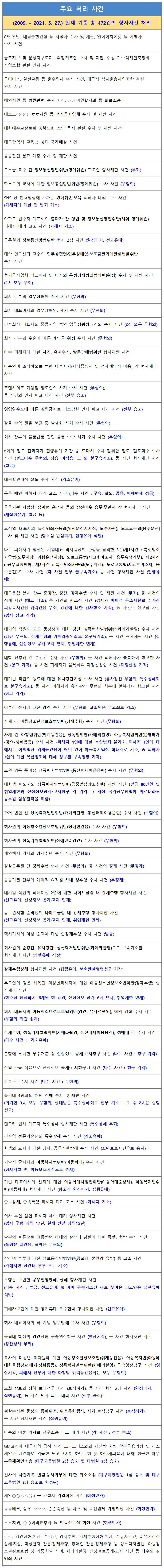 주요 처리 사건-210527.png